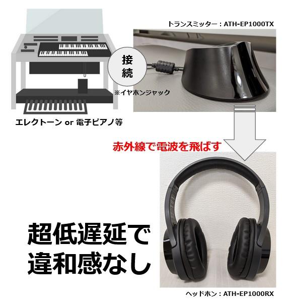 ATH-EP1000IR(オーディオテクニカ)